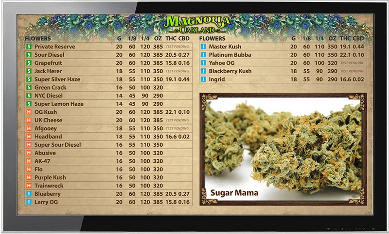 Marijuana Dispensary Tv Menus Stickyguide For Business
