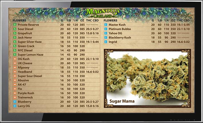 Marijuana Dispensary TV Menus | StickyGuide for Business